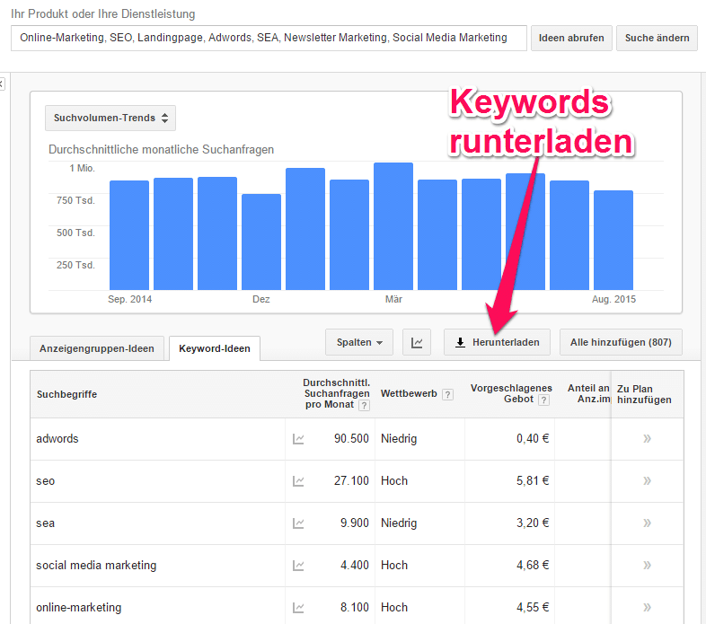 Wie lade ich meine Keywordliste vom Google Keywordplanner herunter