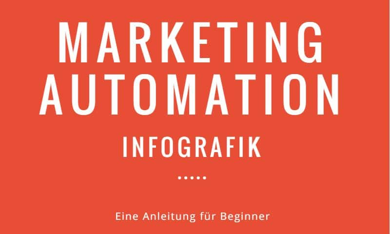 Infografik Marketing-Automation Für Beginner
