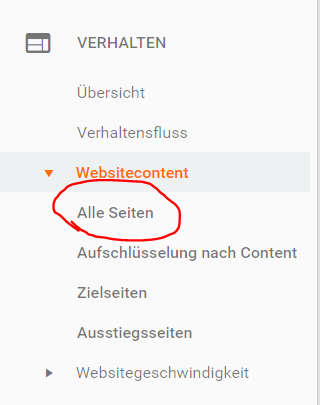 Google Analytics Content-Analysefunktion