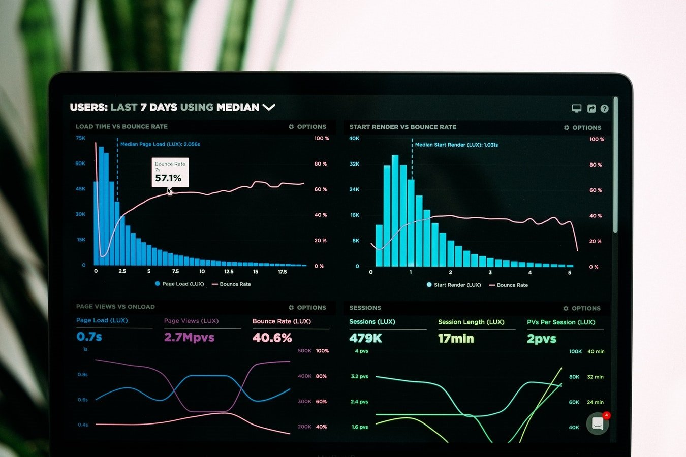 Google Analytics Anleitung Cover